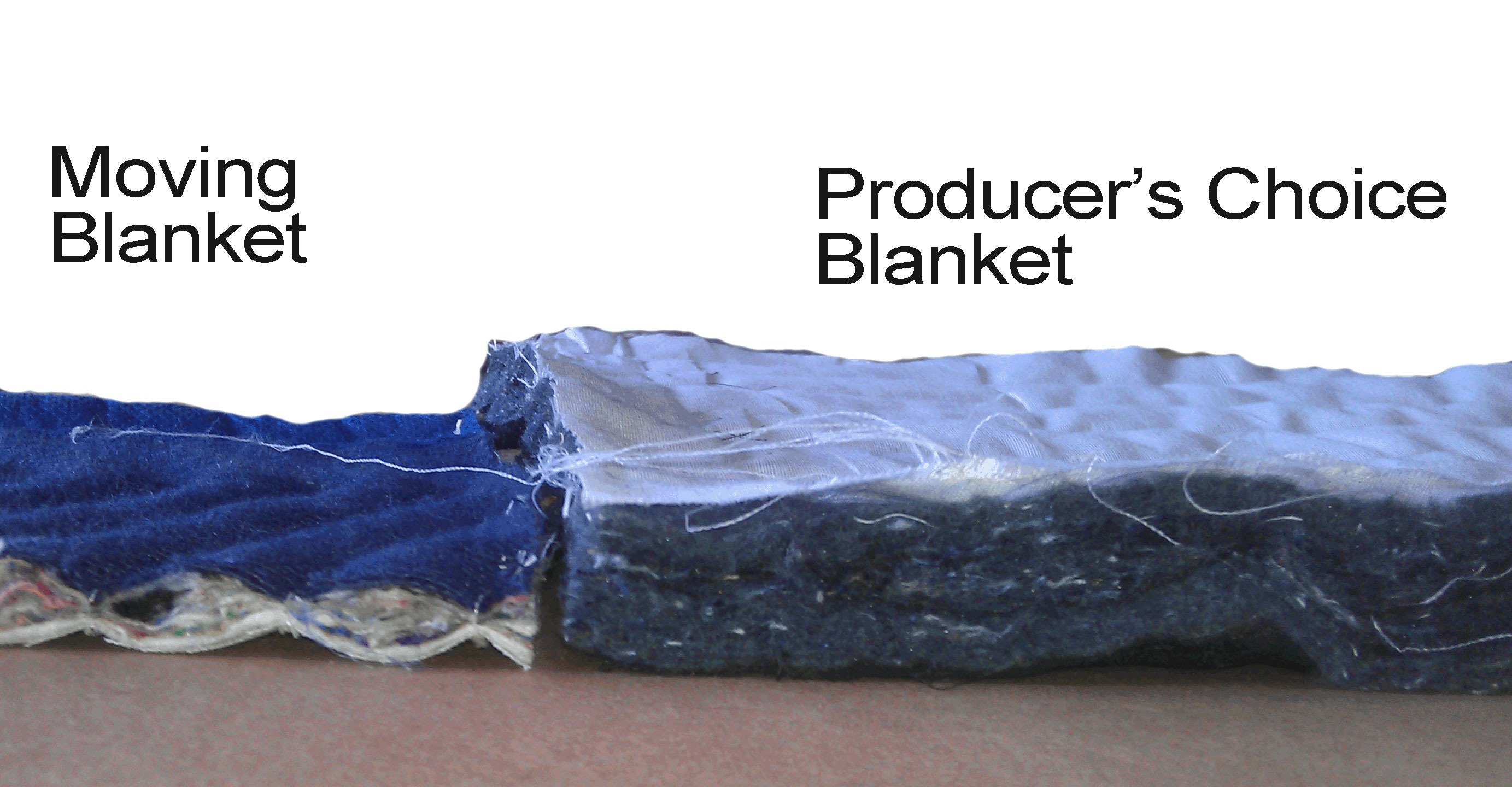 The width specified is a cut size of the material. Once the blanket ...