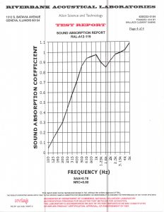 vocalboothtogo 2012-vb-72g riverbank acoustic test results001_page_4