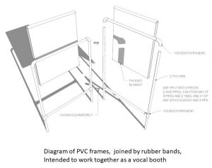 VocalBooth-PVC Frame-Flat panels