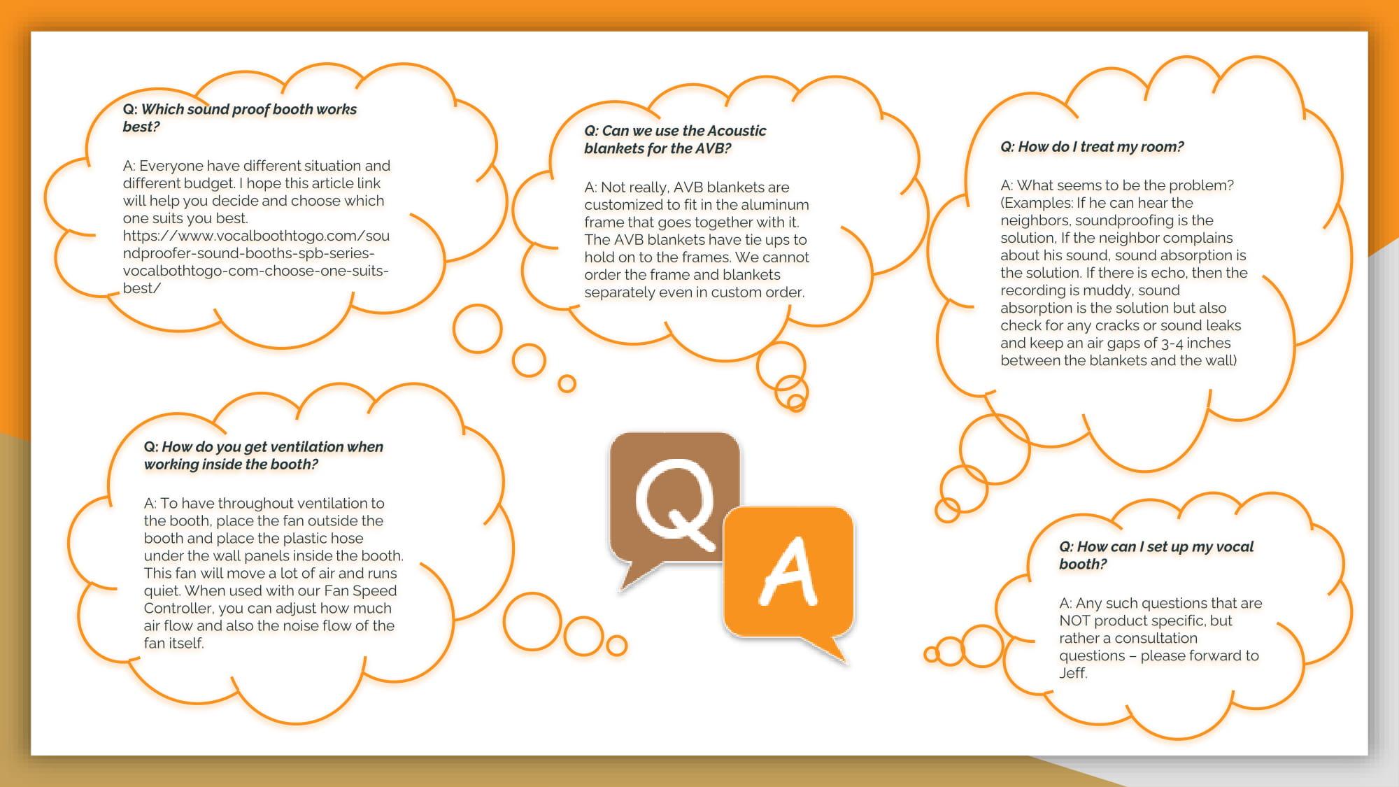 VocalBoothToGo Products Knowledgebase FAQ